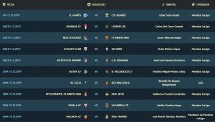 Continúa el fútbol en LaLiga Santander y este fin de semana se disputará una nueva jornada, la número 17, que como viene siendo habitual se disputará entre el...