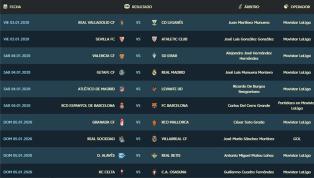 Después del parón navideño regresa el fútbol a LaLiga con la jornada 19, la primera del año 2020, que se disputará entre el viernes y el domingo. Viernes 3...