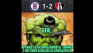 Este fin de semana comenzaron las acciones de la Jornada 1 del Torneo Clausura 2020 con la derrota deCruz AzulanteAtlaspor 1-2, la victoria 2-0...