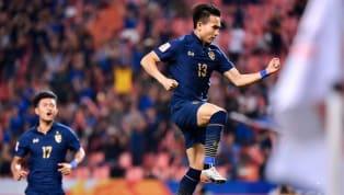 การแข่งขันฟุตบอลชิงแชมป์เอเชีย ยู-23 2020วันแข่งขันวันอังคารที่ 14 มกราคม 2020เวลาแข่งขัน20.15 น.ผลการแข่งขันทีมชาติไทย1-1 ทีมชาติอิรักสนาม ราชมังคลากีฬาสถาน...