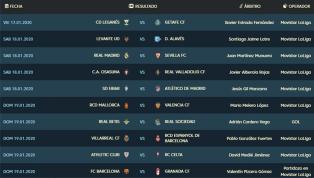 Después de un fin de semana diferente con la segunda ronda de la Copa del Rey regresa LaLiga Santander con una nueva jornada, la número 20 y la primera de la...