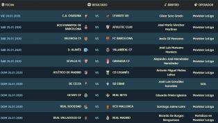 Después de una intensa jornada de Copa del Rey el fútbol no descansa en Primer División y este fin de semana no espera una apasionante jornada de LaLiga...