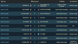 Llega el fin de semana con una nueva jornada de LaLiga Santander, la número 22, que se disputará entre el sábado y el domingo. Sábado 1 de febrero La 22ª...