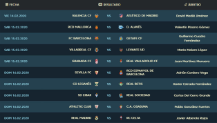 Llega el fin de semana con una nueva jornada de LaLiga Santander, la número 24, que como viene siendo habitual se disputará entre el viernes y el domingo....