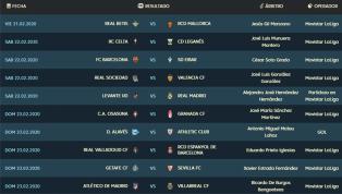 Llega el fin de semana con una nueva jornada de LaLiga Santander, la número 25, que como viene siendo habitual se disputará entre l viernes y el domingo....