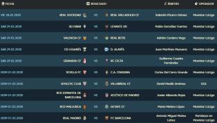 Ya está aquí un nuevo fin de semana con una apasionante jornada de LaLiga Santander, la número 26, que se disputará entre el viernes y el domingo. Viernes 28...