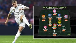 Mùa giải 2019/20 đang bị gián đoạn bởi đại dịch Covid-19 nhưng chúng ta có thể tìm ra đội hình những cầu thủ có tỷ lệ chuyền bóng chính xác nhất châu Âu mùa...