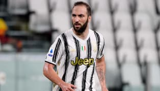 Argentinian striker Gonzalo Higuaín is expected to become the highest-paid player in Major League Soccer once his move to Inter Miami is finalised. The...