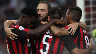 Siro Milan conceded late on in their Serie A clash on Sunday asEmiliano Rigoniscored on the rebound to earn Atalanta a late point at San Siro. The Rossoneri...