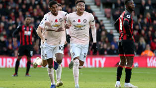 Not sure if you've heard this before, but Manchester United have had at least one academy graduate in their matchday squad for every game since October 1937....
