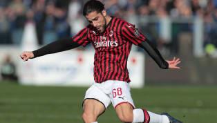 AC Milan sudah beberapa kali dikabarkan dapat bergerak aktif dalam beberapa periode transfer. Saat ini mereka sudah mendatangkan Zlatan Ibrahimovic, Simon...