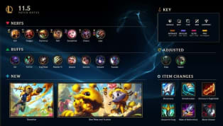 League of Legends Patch 11.5 notes were released March 2 featuring multiple nerfs and buffs to champions in the game. The fifth balance patch of Season 11...