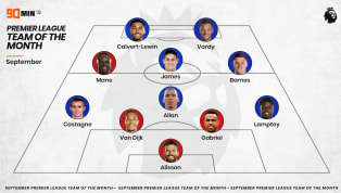 After a selection of careful calculations, 90min's September team of the month has been assembled. We've taken every player's average player ratings from...