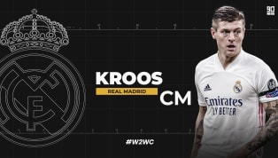 Winning isn't everything. It's the only thing. Vince Lombardi At school, Toni Kroos was often forced to play without football boots during PE in order to give...