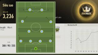 Theo một thống kê mới đây ở máy chủ Hàn Quốc, top 5 sơ đồ được sử dụng nhiều nhất rank Siêu sao trong FIFA Online 4 đã lộ diện. Cụ thể, nhà phát hành chỉ xét...