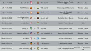 El fútbol no para en España y los equipos ya miran a una nueva jornada de Liga que se disputará este fin de semana entre el viernes y el domingo. Viernes 19...
