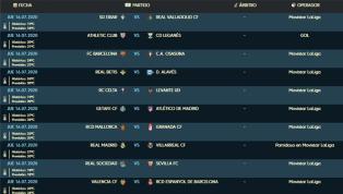 Este jueves se disputa la penúltima jornada de LaLiga Santander. Una jornada como las de antes, con horarios unificados y por lo tanto con varios partidos a...