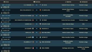 LaLiga Santander entra en su recta final y este fin de semana viviremos la antepenúltima jornada de la temporada 2019/2020 que se disputará entre el sábado y...