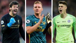 Premier League là giải đấu khắc nghiệt nhất thế giới, vì thế những cầu thủ thi đấu tại đây phải là những người tài hàng hàng đầu, vị trí thủ môn ở các đội...