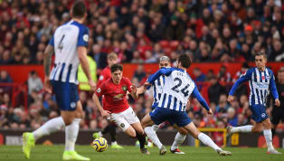 ​Manchester United winger Daniel James has warned Premier League defenders that he is not fazed by being targeted by tough tackles during games. The Welshman...