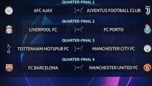 UEFA Şampiyonlar Ligi'nde çeyrek ve yarı final eşleşmeleri belli oldu. İsviçre'nin Nyon kentinde gerçekleştirilen kura çekimindeAvrupa futbolunun 1...