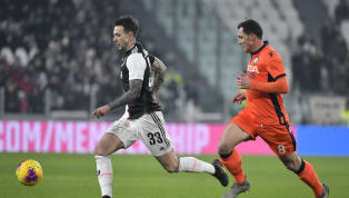 Juventus beberapa kali dikabarkan dapat menjadi tim yang aktif pada bursa transfer musim dingin 2020 yang saat ini sedang berlangsung. Manajemen dari klub...