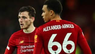 Đôi cánh của Liverpool gồm Alexander-Arnold và Andrew Robertson nằm trong top 25 hậu vệ cánh giá trị cao nhất hiện tại. Top 25 hậu vệ cánh giá trị nhất thế...