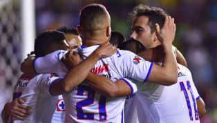 La Jornada 8 del Torneo Clausura 2020, de laLiga MX, llegó a su fin este domingo con duelos destacados comoToluca2-0 sobreRayados,Moreliacayendo...
