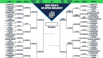 2021 Men's US Open draw.