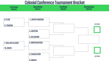 Printable bracket for the 2021 Colonial Conference tournament.