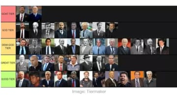 Football Managers Ranked From 'GOAT' To 'Good'
