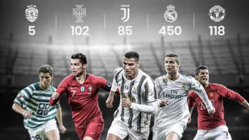 Ronaldo a remporté la Supercoupe d'Italie 2021 avec la Juventus