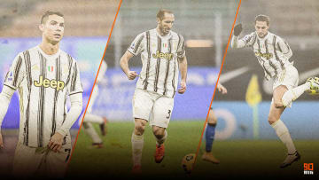 Pagelle Juventus (vs Inter)
