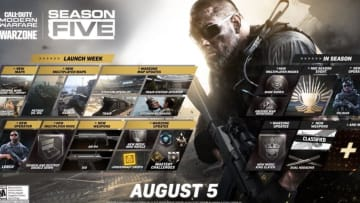 The Modern Warfare Season 5 roadmap has been revealed, showing the community upcoming and planned content for Call of Duty multiplayer and Warzone.