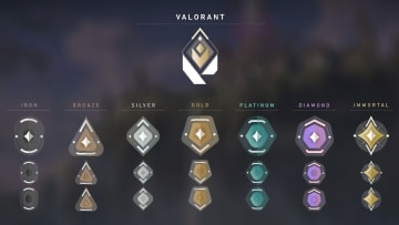 Valorant Ranked Mode has been revealed to be coming to the hit game by a leaker.
