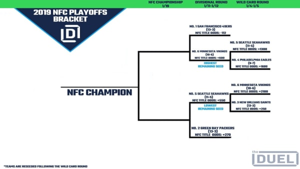 2019 NFC Playoff bracket.