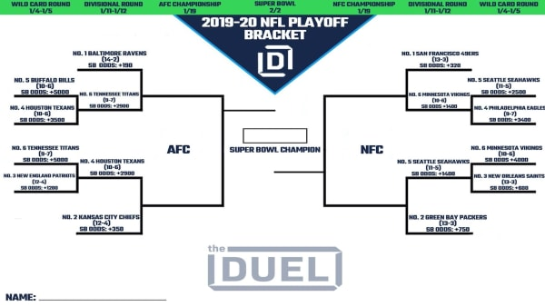 2019 NFL Playoff bracket.