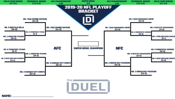 Printable NFL Playoff Bracket 2020 heading into the Conference Championship round.