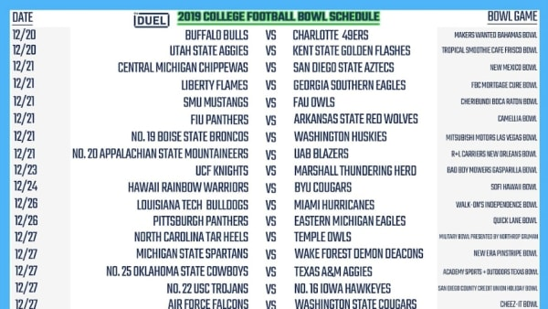 2019 College Football Bowl Schedule