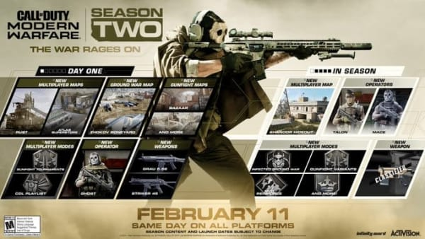 Modern Warfare Season 2 Battle Pass launched Tuesday with the start of the new season