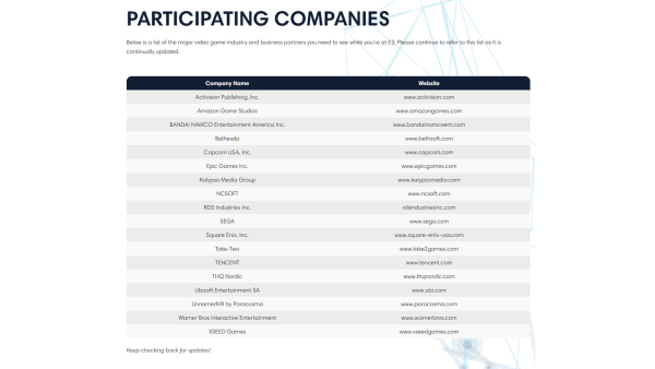 Leaked list of participating companies.