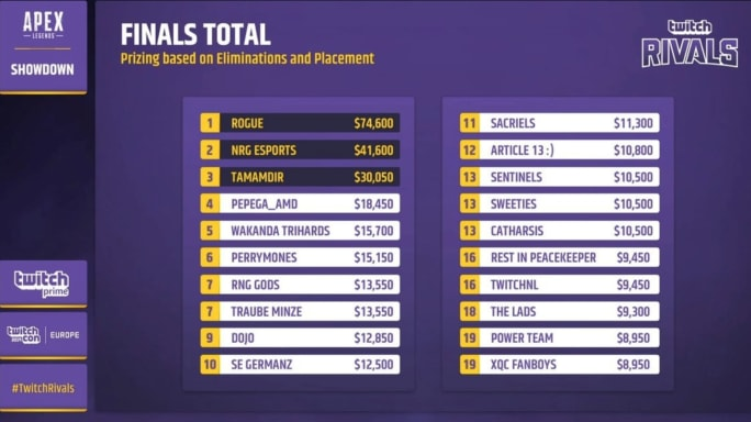 twitch rivals apex legends results
