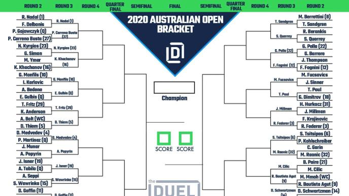 2020 printable Australian open bracket.