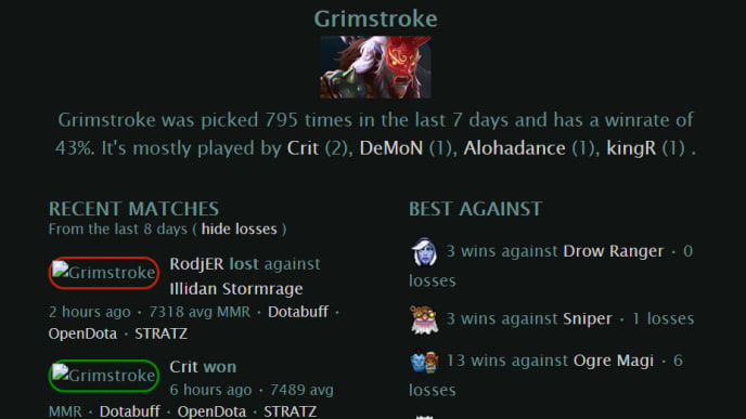 Image Courtesy of Dota 2 Pro Tracker