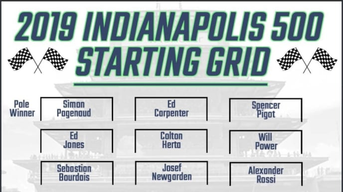 picture relating to Printable Indy 500 Starting Grid called 2019 Printable Indy 500 Commencing Grid and Lineup