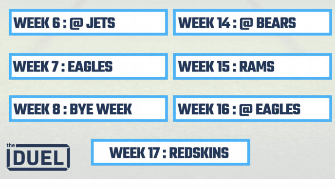 graphic regarding New England Patriots Printable Schedule known as Printable 2019 NFL Schedules for All 32 Groups