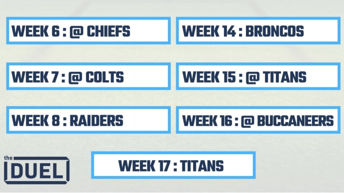 image about Nfl Week 8 Printable Schedule referred to as 2019 Printable NFL Schedules for AFC South Groups