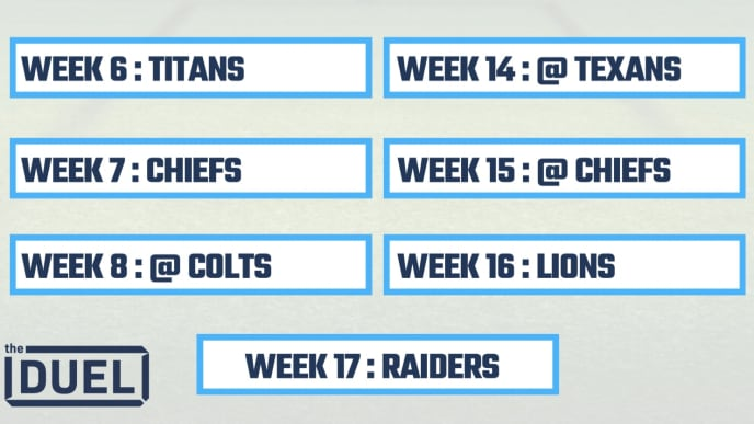 image relating to Denver Broncos Printable Schedule named 2019 Printable NFL Schedules for AFC West Groups