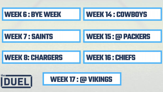 picture about Nfl Week 8 Printable Schedule named 2019 Printable NFL Schedules for NFC North Groups