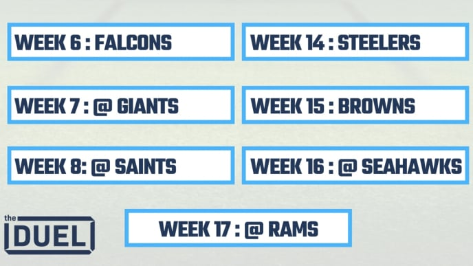 photo regarding Nfl Week 8 Printable Schedule referred to as 2019 Printable NFL Schedules for NFC West Groups